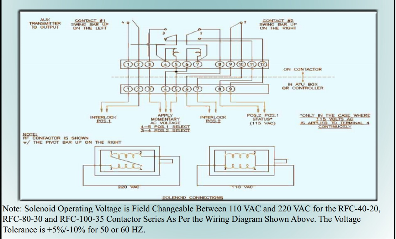 antenna switch for 1kw am the virtual engineer broadcast contactor terminals jpg ktl contactor wiring